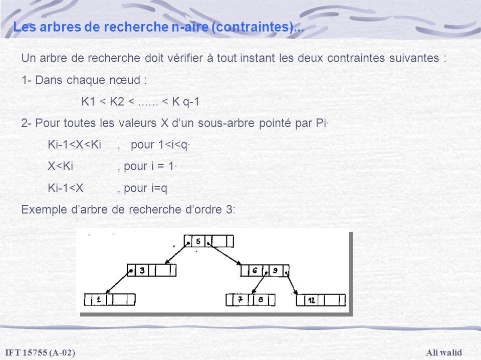 Ali walidIFT 15755 (A-02) Les arbres de recherche n-aire (contraintes)... Un arbre de recherche doit vérifier à tout instant les deux contraintes suiv