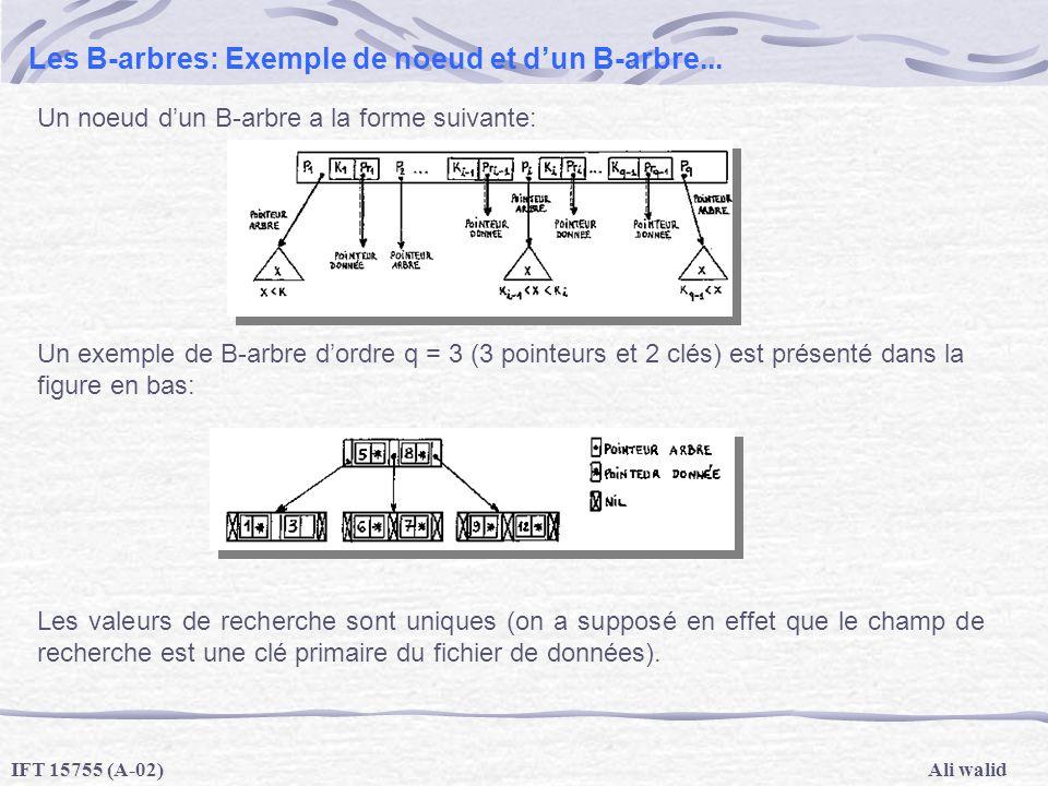 Ali walidIFT 15755 (A-02) Les B-arbres: Exemple de noeud et dun B-arbre... Un noeud dun B-arbre a la forme suivante: Un exemple de B-arbre dordre q =