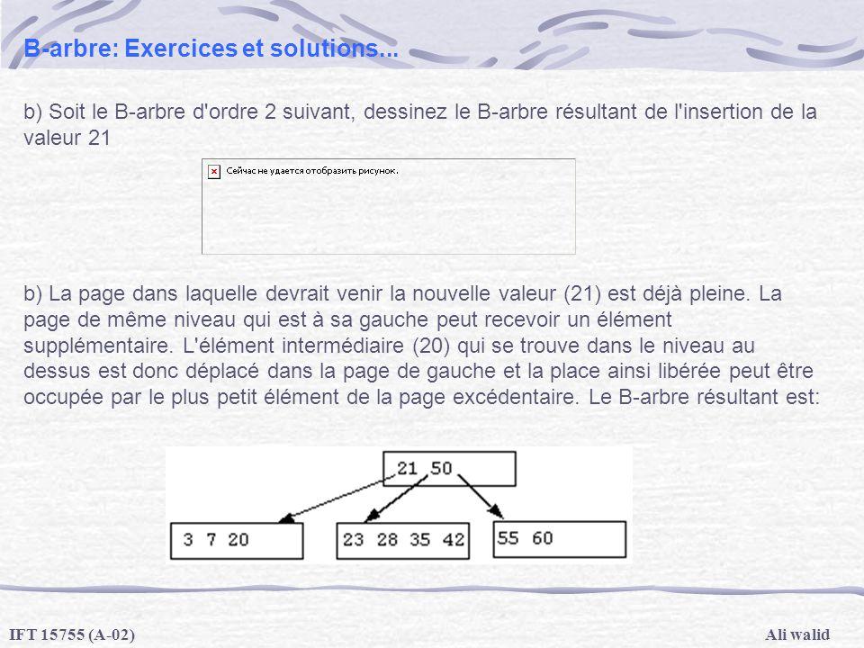 Ali walidIFT 15755 (A-02) B-arbre: Exercices et solutions... b) Soit le B-arbre d'ordre 2 suivant, dessinez le B-arbre résultant de l'insertion de la