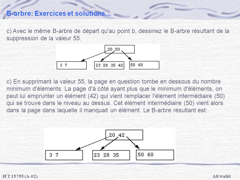 Ali walidIFT 15755 (A-02) B-arbre: Exercices et solutions... c) Avec le même B-arbre de départ qu'au point b, dessinez le B-arbre résultant de la supp