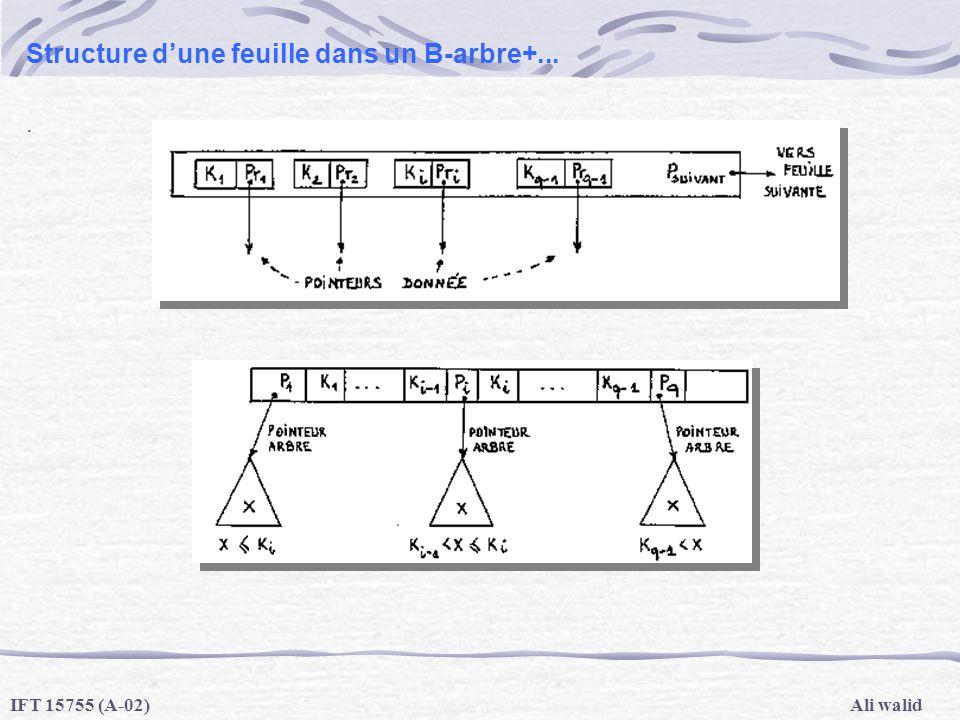 Ali walidIFT 15755 (A-02) Structure dune feuille dans un B-arbre+....