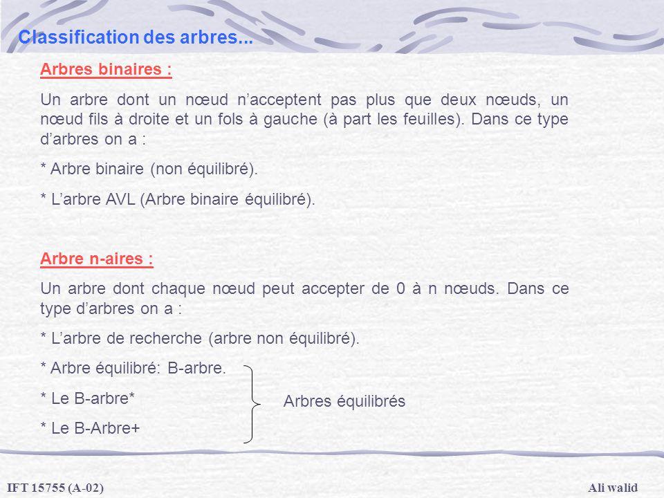 Ali walidIFT 15755 (A-02) Classification des arbres... Arbres binaires : Un arbre dont un nœud nacceptent pas plus que deux nœuds, un nœud fils à droi