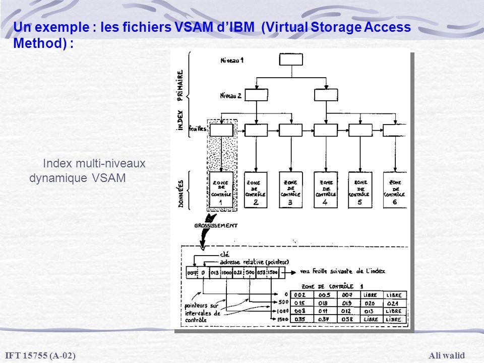Ali walidIFT 15755 (A-02) Un exemple : les fichiers VSAM dIBM (Virtual Storage Access Method) : Index multi-niveaux dynamique VSAM