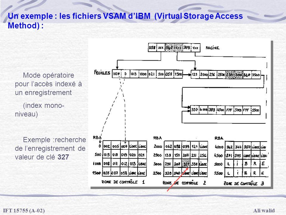 Ali walidIFT 15755 (A-02) Un exemple : les fichiers VSAM dIBM (Virtual Storage Access Method) : Mode opératoire pour laccès indexé à un enregistrement