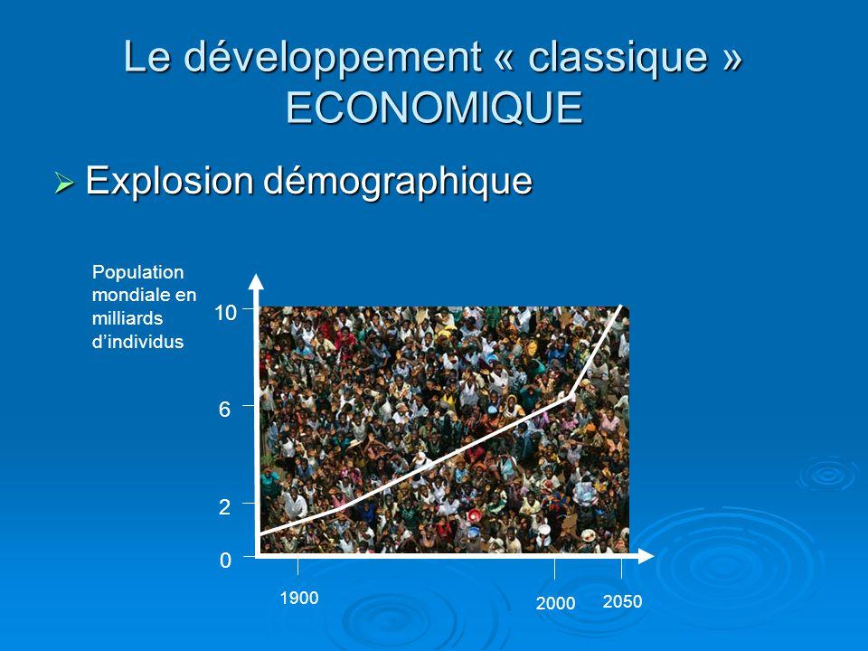 Le développement « classique » ECONOMIQUE Explosion démographique Explosion démographique Population mondiale en milliards dindividus 1900 10 0 6 2 20