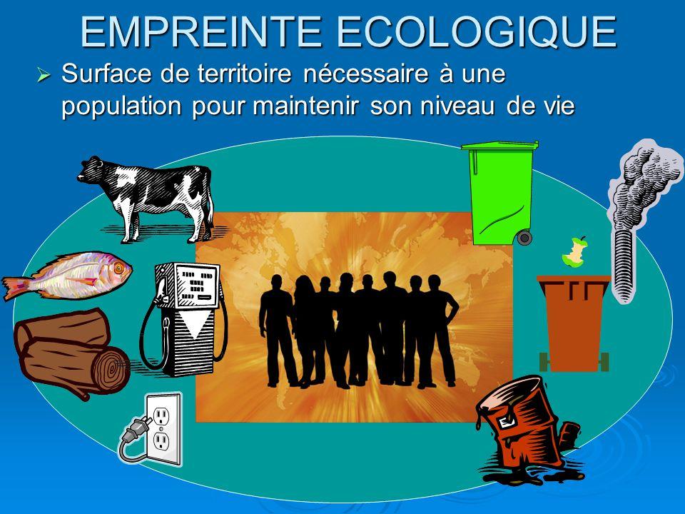 EMPREINTE ECOLOGIQUE Surface de territoire nécessaire à une population pour maintenir son niveau de vie Surface de territoire nécessaire à une populat