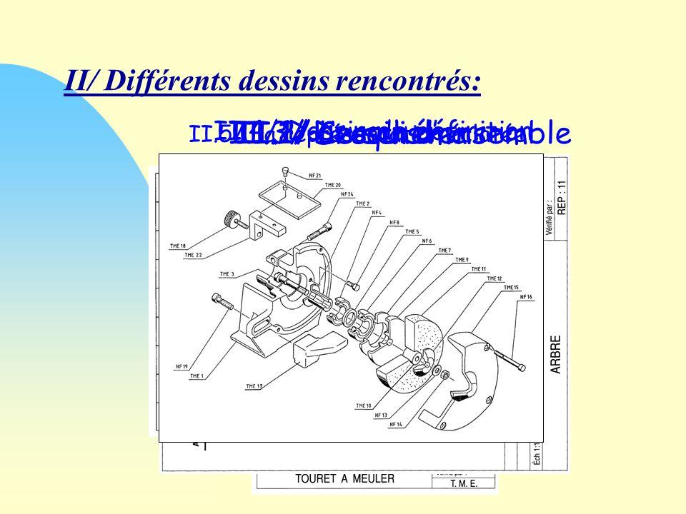II/ Différents dessins rencontrés: II.1/ CroquisII.2/ Le schéma II.4/ Dessin de définition II.3/ Dessin densemble II.5/ La représentation éclatée