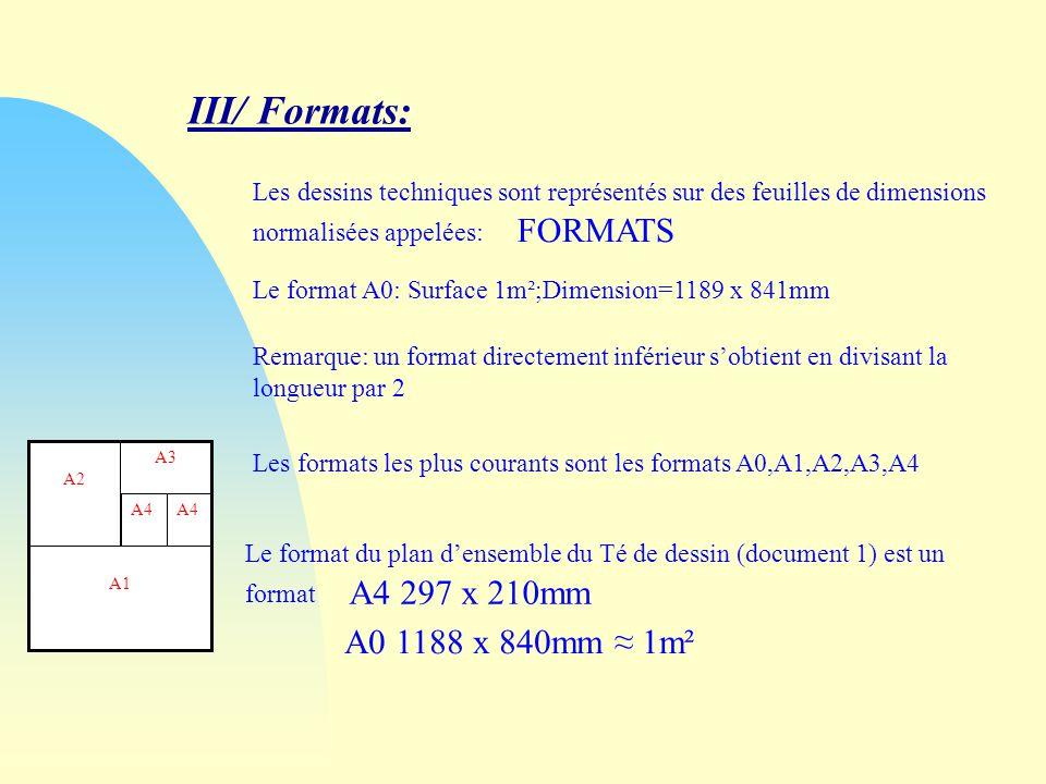 Le format du plan densemble du Té de dessin (document 1) est un format III/ Formats: Les dessins techniques sont représentés sur des feuilles de dimensions normalisées appelées: FORMATS Le format A0: Surface 1m²;Dimension=1189 x 841mm Remarque: un format directement inférieur sobtient en divisant la longueur par 2 Les formats les plus courants sont les formats A0,A1,A2,A3,A4 A4 297 x 210mm A1 A2 A3 A4 A0 1188 x 840mm 1m²