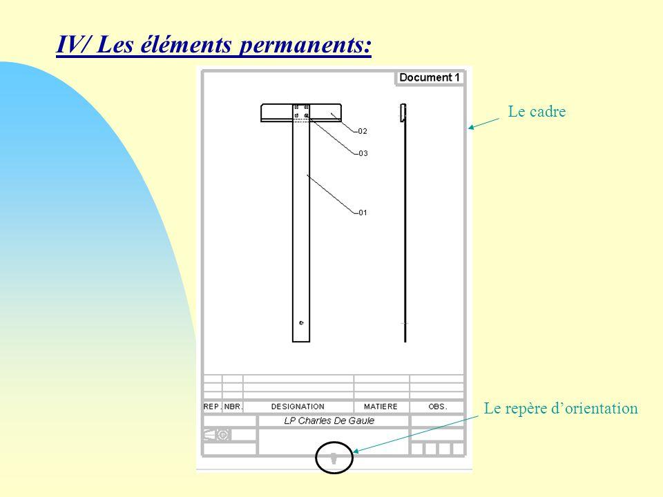 IV/ Les éléments permanents: Le cadre Le repère dorientation