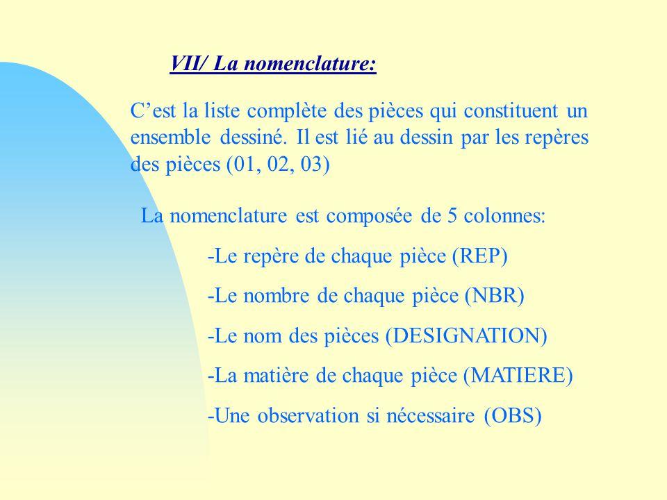 VII/ La nomenclature: Cest la liste complète des pièces qui constituent un ensemble dessiné.