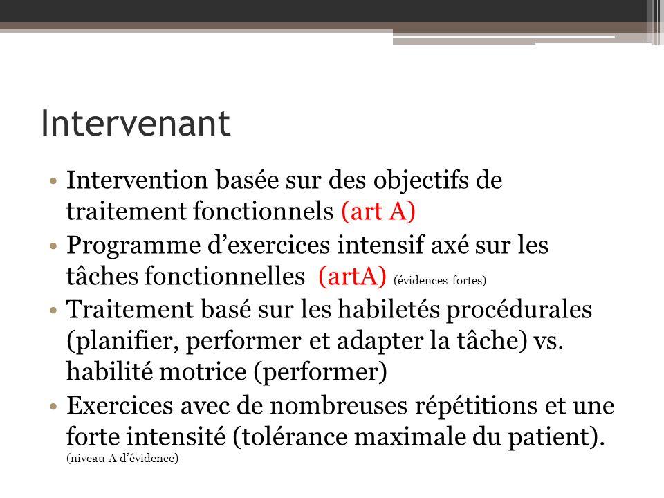 Intervenant Intervention basée sur des objectifs de traitement fonctionnels (art A) Programme dexercices intensif axé sur les tâches fonctionnelles (artA) (évidences fortes) Traitement basé sur les habiletés procédurales (planifier, performer et adapter la tâche) vs.