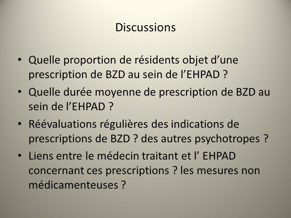 Discussions Quelle proportion de résidents objet dune prescription de BZD au sein de lEHPAD ? Quelle durée moyenne de prescription de BZD au sein de l