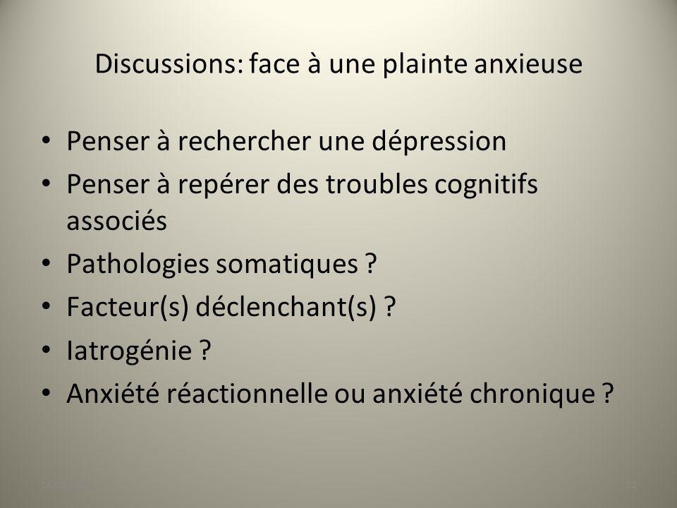Discussions: face à une plainte anxieuse Penser à rechercher une dépression Penser à repérer des troubles cognitifs associés Pathologies somatiques ?