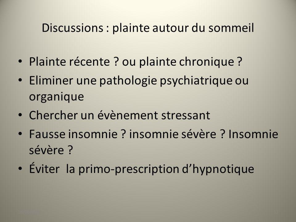 Discussions : plainte autour du sommeil Plainte récente ? ou plainte chronique ? Eliminer une pathologie psychiatrique ou organique Chercher un évènem