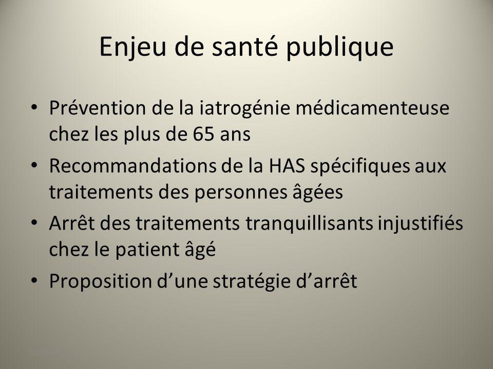 Enjeu de santé publique Prévention de la iatrogénie médicamenteuse chez les plus de 65 ans Recommandations de la HAS spécifiques aux traitements des p