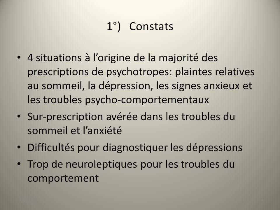 1°) Constats 4 situations à lorigine de la majorité des prescriptions de psychotropes: plaintes relatives au sommeil, la dépression, les signes anxieu