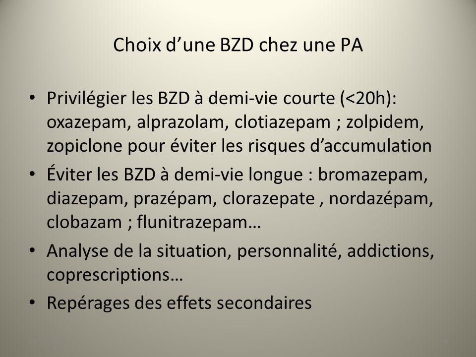 Choix dune BZD chez une PA Privilégier les BZD à demi-vie courte (<20h): oxazepam, alprazolam, clotiazepam ; zolpidem, zopiclone pour éviter les risqu