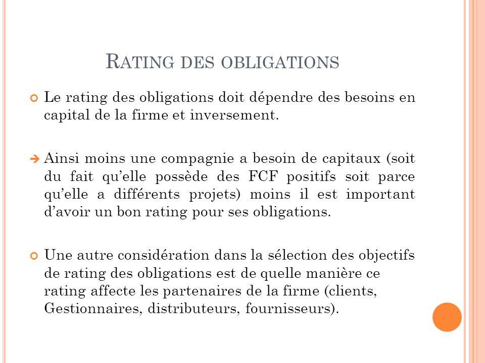 R ATING DES OBLIGATIONS Le rating des obligations doit dépendre des besoins en capital de la firme et inversement. Ainsi moins une compagnie a besoin