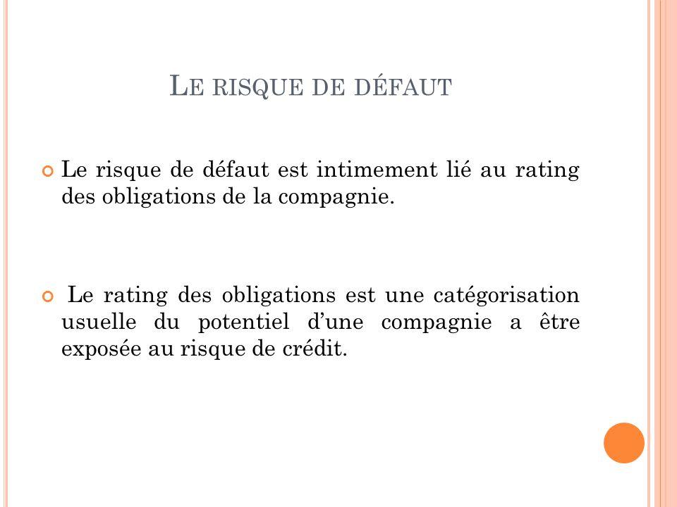L E RISQUE DE DÉFAUT Le risque de défaut est intimement lié au rating des obligations de la compagnie.