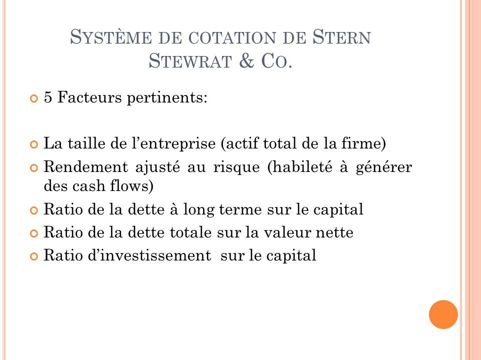 S YSTÈME DE COTATION DE S TERN S TEWRAT & C O. 5 Facteurs pertinents: La taille de lentreprise (actif total de la firme) Rendement ajusté au risque (h