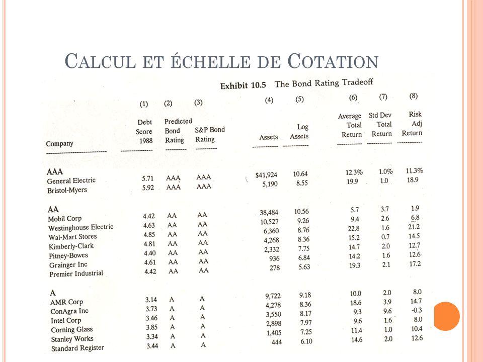 C ALCUL ET ÉCHELLE DE C OTATION