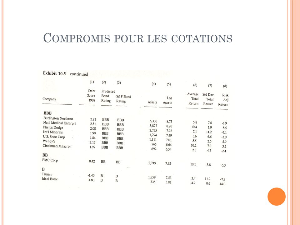 C OMPROMIS POUR LES COTATIONS