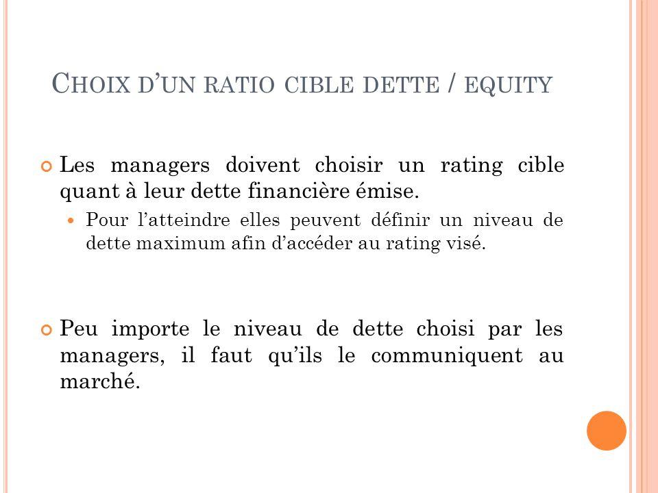 C HOIX D UN RATIO CIBLE DETTE / EQUITY Les managers doivent choisir un rating cible quant à leur dette financière émise. Pour latteindre elles peuvent