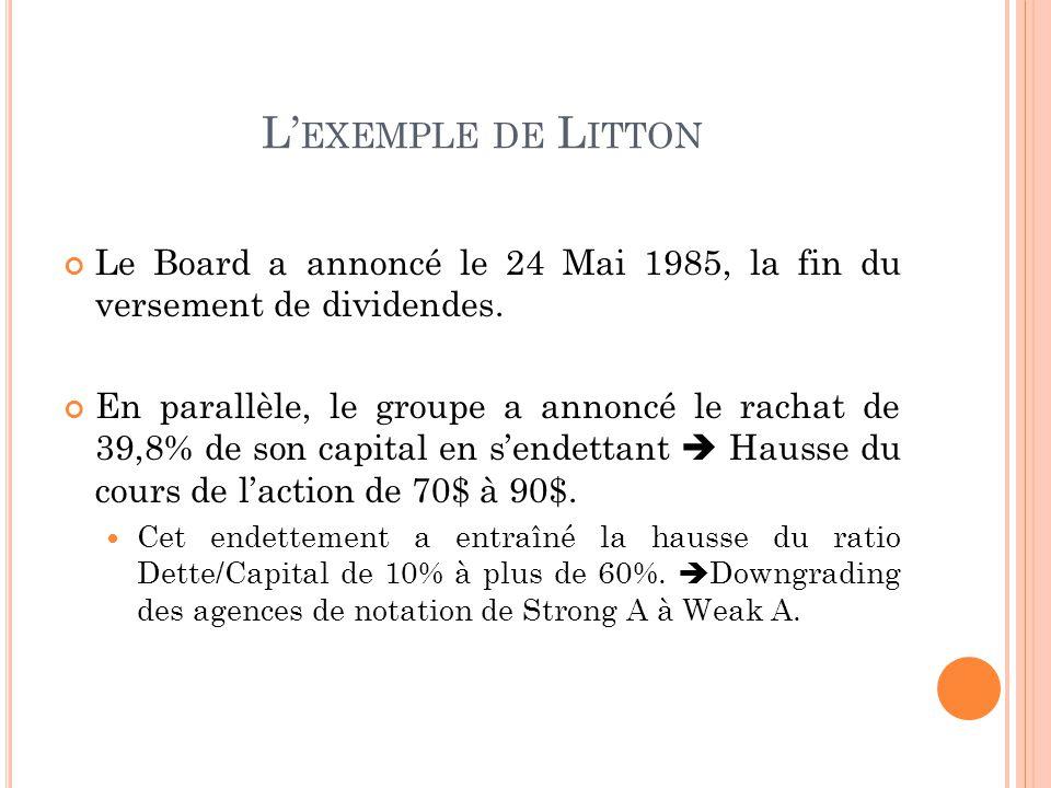 L EXEMPLE DE L ITTON Le Board a annoncé le 24 Mai 1985, la fin du versement de dividendes. En parallèle, le groupe a annoncé le rachat de 39,8% de son