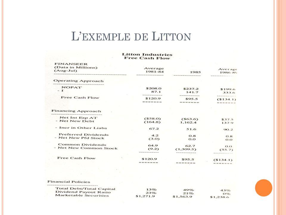 L EXEMPLE DE L ITTON