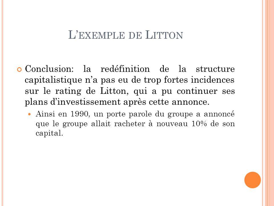 Conclusion: la redéfinition de la structure capitalistique na pas eu de trop fortes incidences sur le rating de Litton, qui a pu continuer ses plans dinvestissement après cette annonce.
