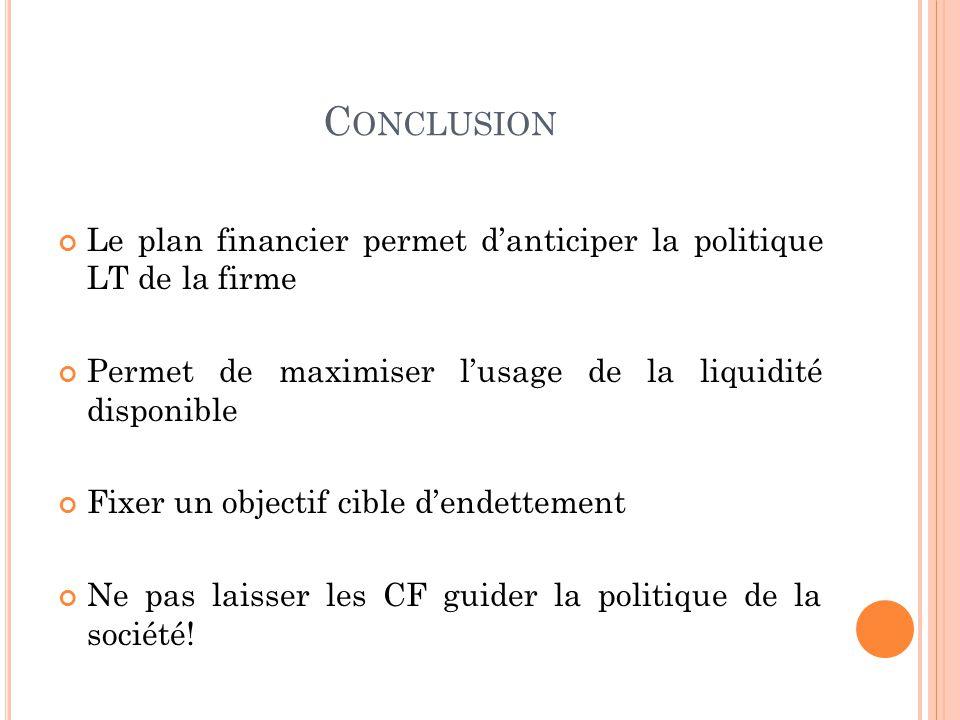C ONCLUSION Le plan financier permet danticiper la politique LT de la firme Permet de maximiser lusage de la liquidité disponible Fixer un objectif ci