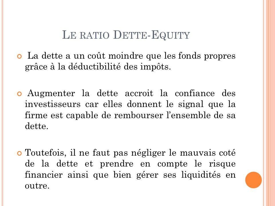 L E RATIO D ETTE -E QUITY La dette a un coût moindre que les fonds propres grâce à la déductibilité des impôts. Augmenter la dette accroit la confianc