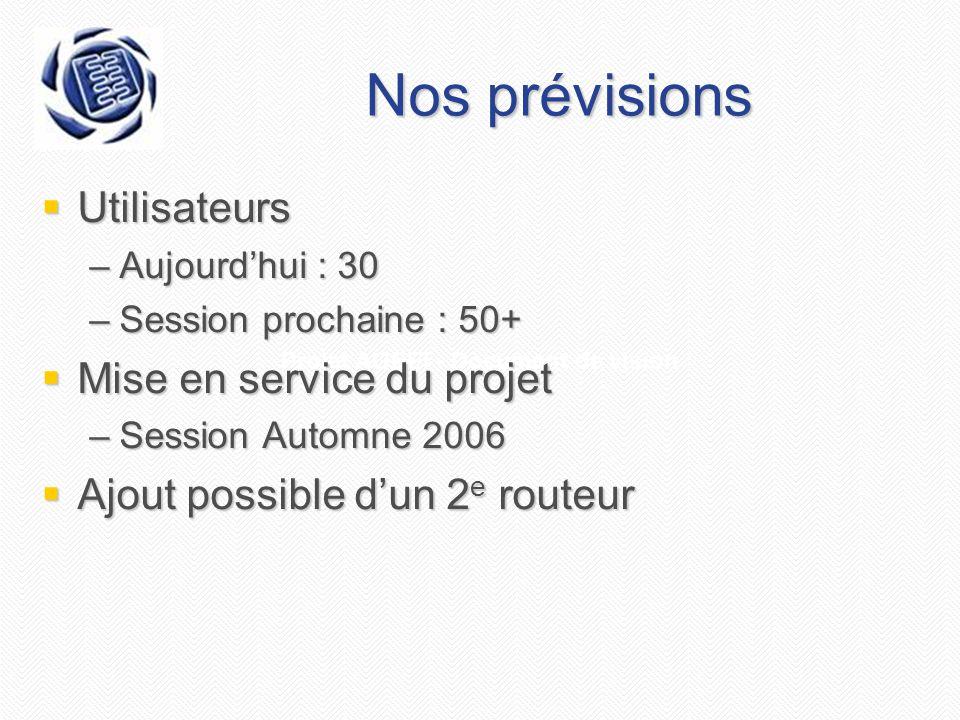 Projet AGEEI - Document de vision Nos prévisions Utilisateurs Utilisateurs –Aujourdhui : 30 –Session prochaine : 50+ Mise en service du projet Mise en