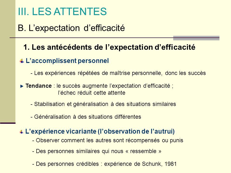 B. Lexpectation defficacité III. LES ATTENTES 1. Les antécédents de lexpectation defficacité Laccomplissent personnel - Les expériences répétées de ma