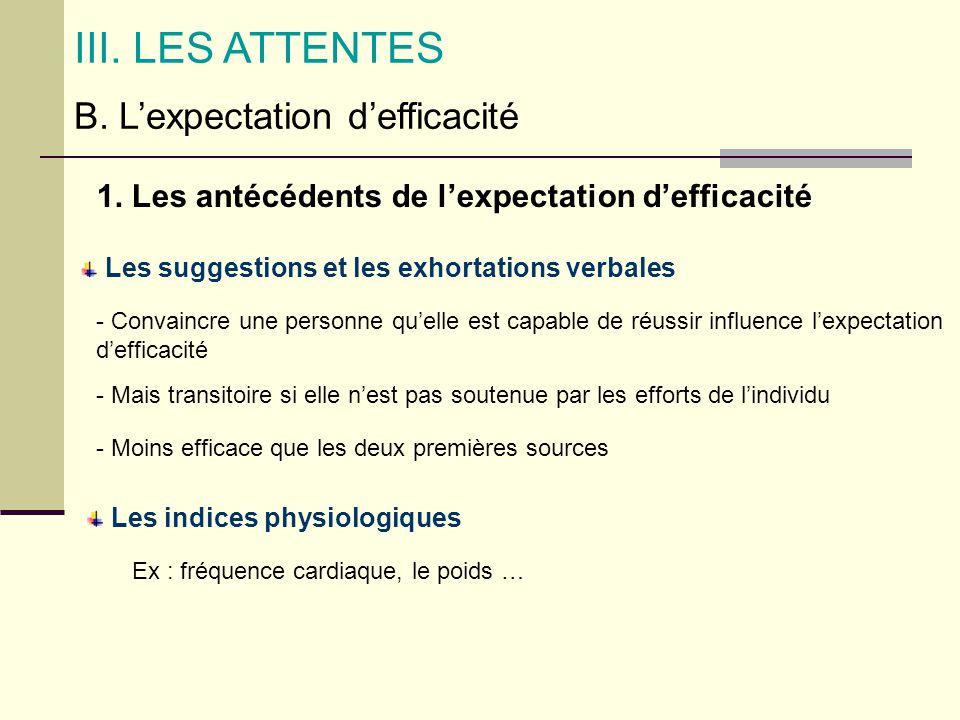 Les indices physiologiques Les suggestions et les exhortations verbales B. Lexpectation defficacité III. LES ATTENTES 1. Les antécédents de lexpectati