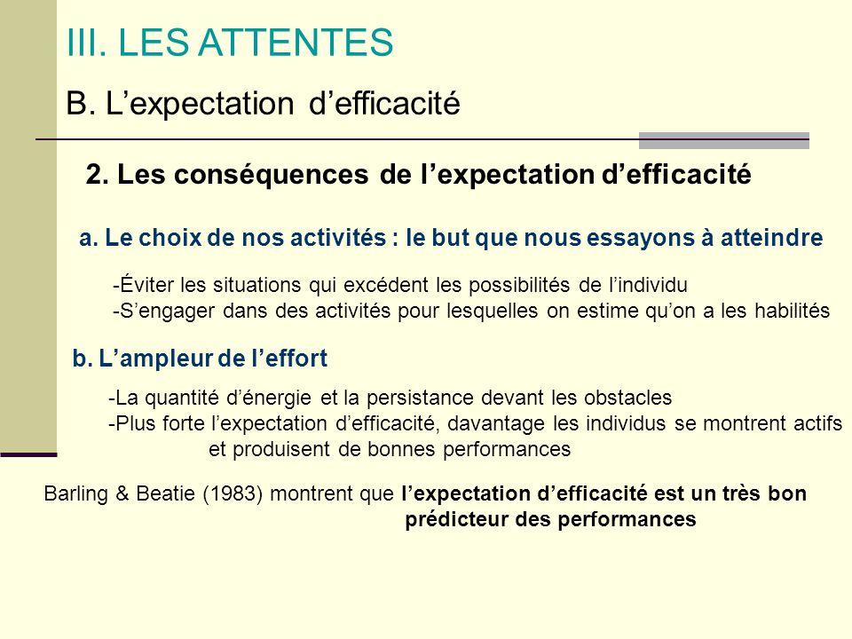 B. Lexpectation defficacité III. LES ATTENTES 2. Les conséquences de lexpectation defficacité a. Le choix de nos activités : le but que nous essayons