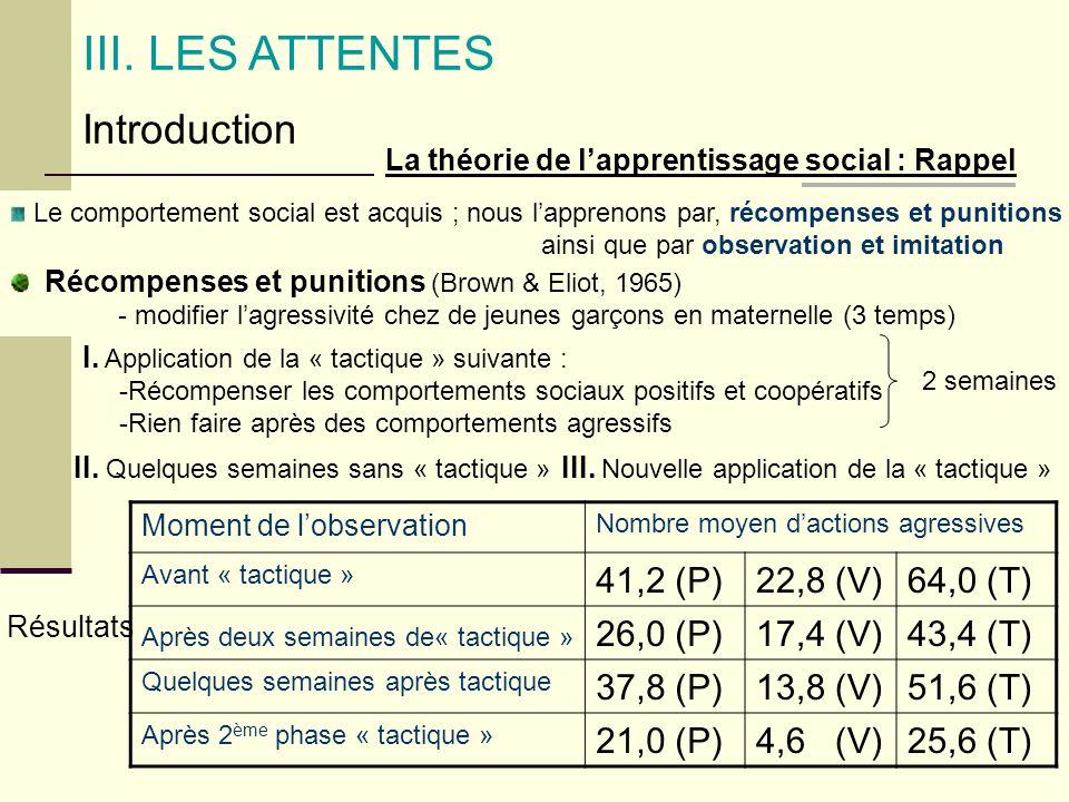 III. LES ATTENTES Introduction La théorie de lapprentissage social : Rappel Le comportement social est acquis ; nous lapprenons par, récompenses et pu