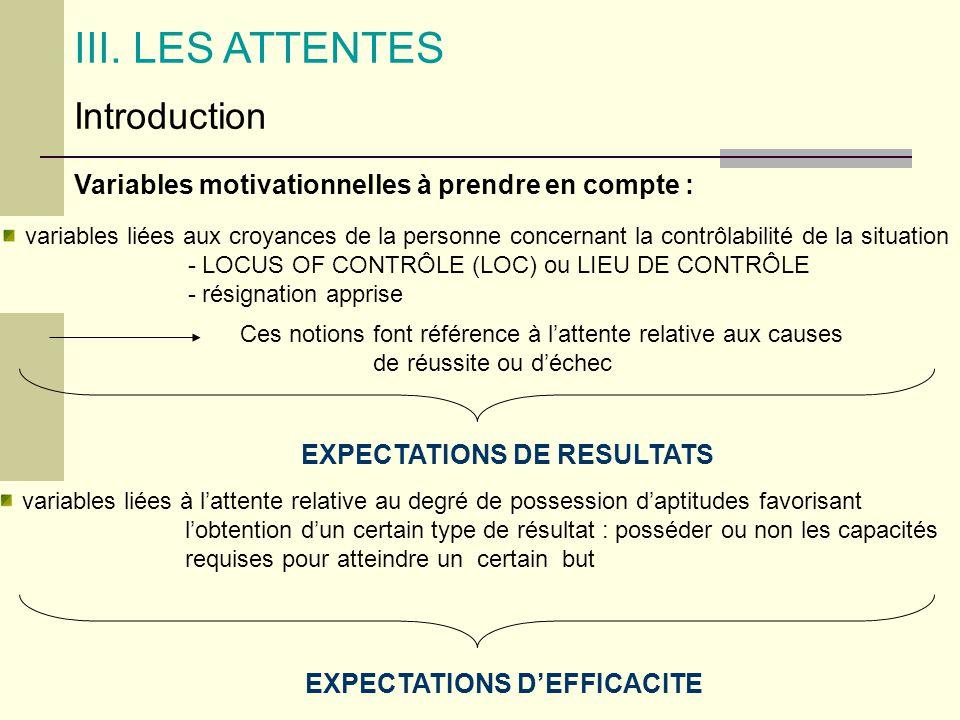III. LES ATTENTES Introduction Variables motivationnelles à prendre en compte : variables liées aux croyances de la personne concernant la contrôlabil