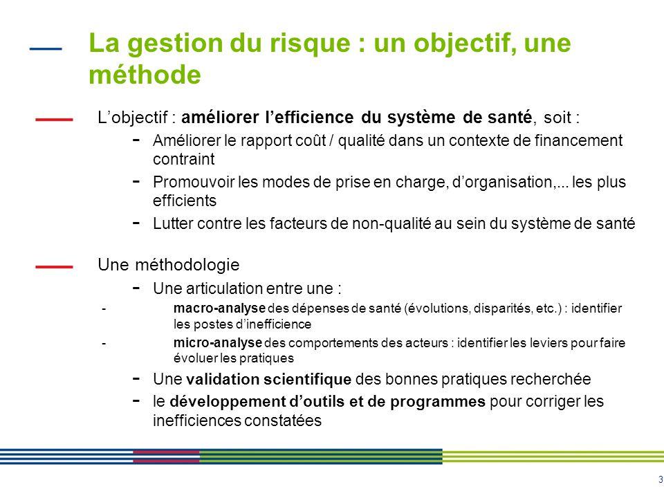 3 La gestion du risque : un objectif, une méthode Lobjectif : améliorer lefficience du système de santé, soit : - Améliorer le rapport coût / qualité