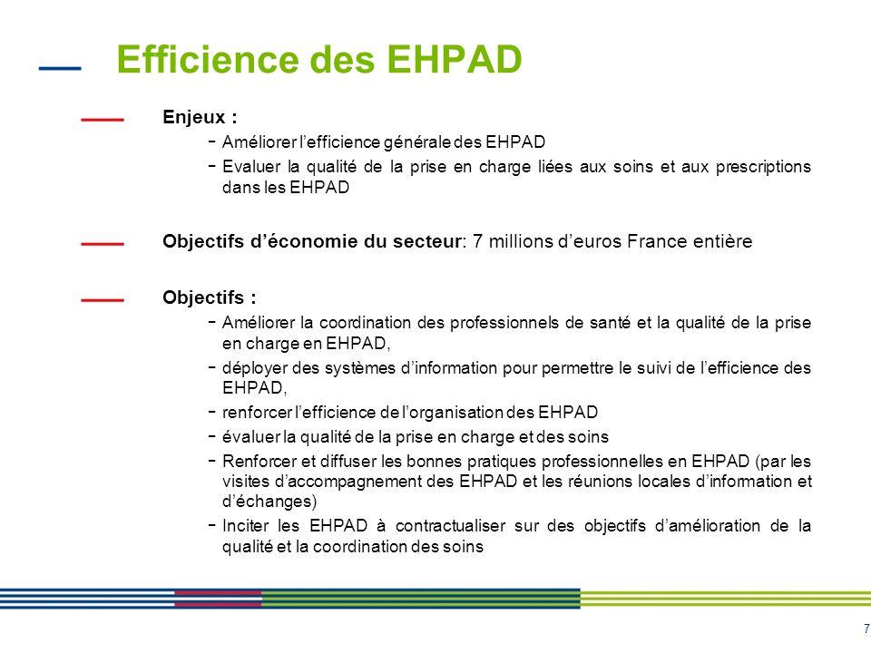 7 Efficience des EHPAD Enjeux : - Améliorer lefficience générale des EHPAD - Evaluer la qualité de la prise en charge liées aux soins et aux prescript