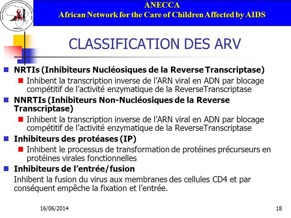ANECCA African Network for the Care of Children Affected by AIDS 16/06/201418 CLASSIFICATION DES ARV NRTIs (Inhibiteurs Nucléosiques de la Reverse Transcriptase) Inhibent la transcription inverse de lARN viral en ADN par blocage compétitif de lactivité enzymatique de la ReverseTranscriptase NNRTIs (Inhibiteurs Non-Nucléosiques de la Reverse Transcriptase) Inhibent la transcription inverse de lARN viral en ADN par blocage compétitif de lactivité enzymatique de la ReverseTranscriptase Inhibiteurs des protéases (IP) Inhibent le processus de transformation de protéines précurseurs en protéines virales fonctionnelles Inhibiteurs de lentrée/fusion Inhibent la fusion du virus aux membranes des cellules CD4 et par conséquent empêche la fixation et lentrée.