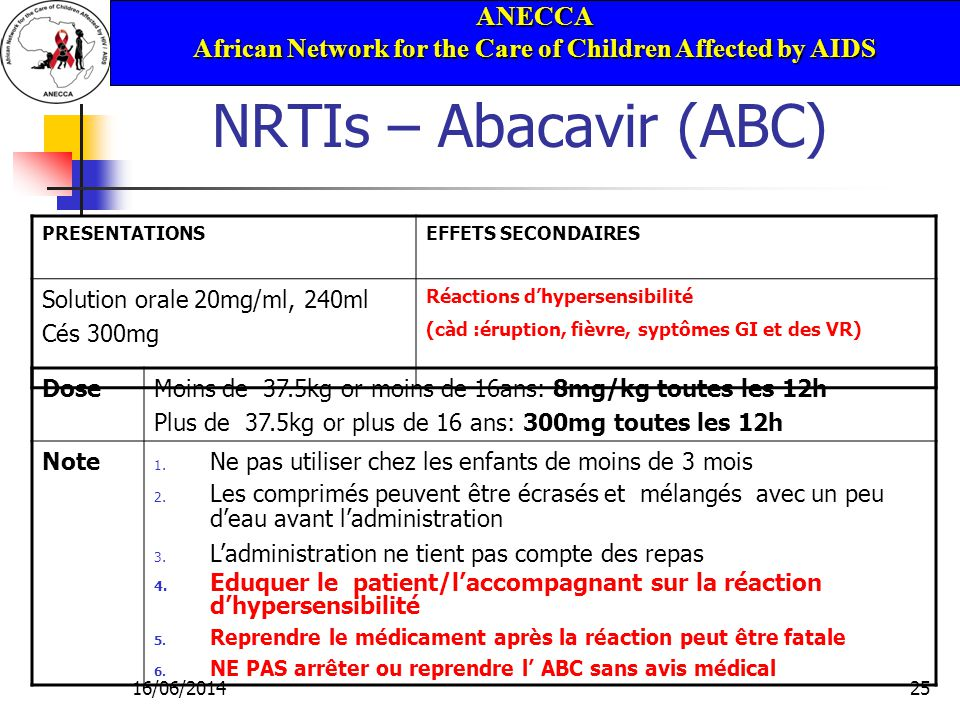 ANECCA African Network for the Care of Children Affected by AIDS 16/06/201425 NRTIs – Abacavir (ABC) PRESENTATIONSEFFETS SECONDAIRES Solution orale 20