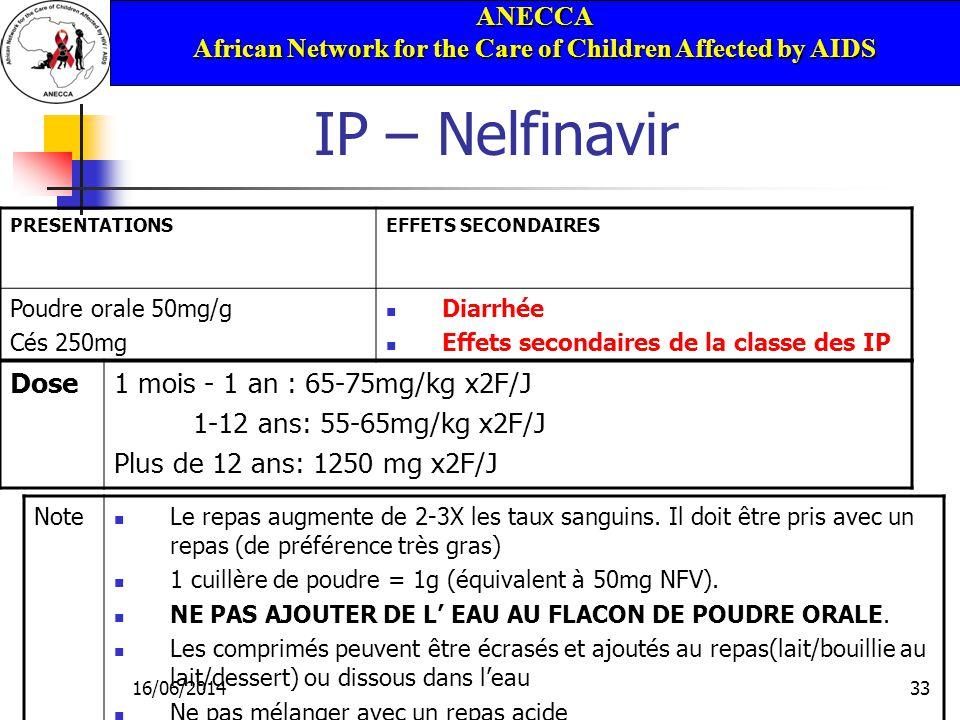 ANECCA African Network for the Care of Children Affected by AIDS 16/06/201433 IP – Nelfinavir PRESENTATIONSEFFETS SECONDAIRES Poudre orale 50mg/g Cés 250mg Diarrhée Effets secondaires de la classe des IP Dose1 mois - 1 an : 65-75mg/kg x2F/J 1-12 ans: 55-65mg/kg x2F/J Plus de 12 ans: 1250 mg x2F/J Note Le repas augmente de 2-3X les taux sanguins.
