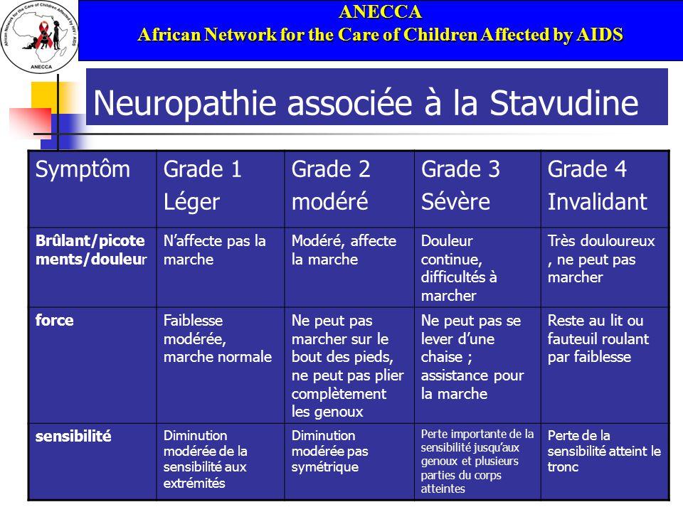 ANECCA African Network for the Care of Children Affected by AIDS 16/06/201438 Neuropathie associée à la Stavudine SymptômGrade 1 Léger Grade 2 modéré
