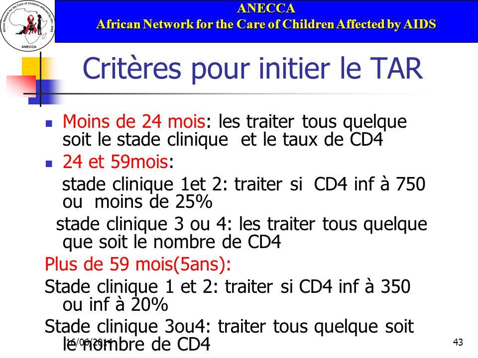 ANECCA African Network for the Care of Children Affected by AIDS 16/06/201443 Critères pour initier le TAR Moins de 24 mois: les traiter tous quelque soit le stade clinique et le taux de CD4 24 et 59mois: stade clinique 1et 2: traiter si CD4 inf à 750 ou moins de 25% stade clinique 3 ou 4: les traiter tous quelque que soit le nombre de CD4 Plus de 59 mois(5ans): Stade clinique 1 et 2: traiter si CD4 inf à 350 ou inf à 20% Stade clinique 3ou4: traiter tous quelque soit le nombre de CD4
