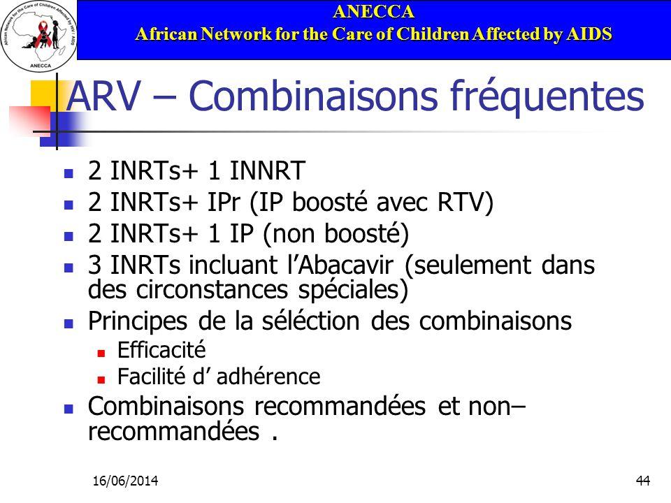 ANECCA African Network for the Care of Children Affected by AIDS 16/06/201444 ARV – Combinaisons fréquentes 2 INRTs+ 1 INNRT 2 INRTs+ IPr (IP boosté avec RTV) 2 INRTs+ 1 IP (non boosté) 3 INRTs incluant lAbacavir (seulement dans des circonstances spéciales) Principes de la séléction des combinaisons Efficacité Facilité d adhérence Combinaisons recommandées et non– recommandées.