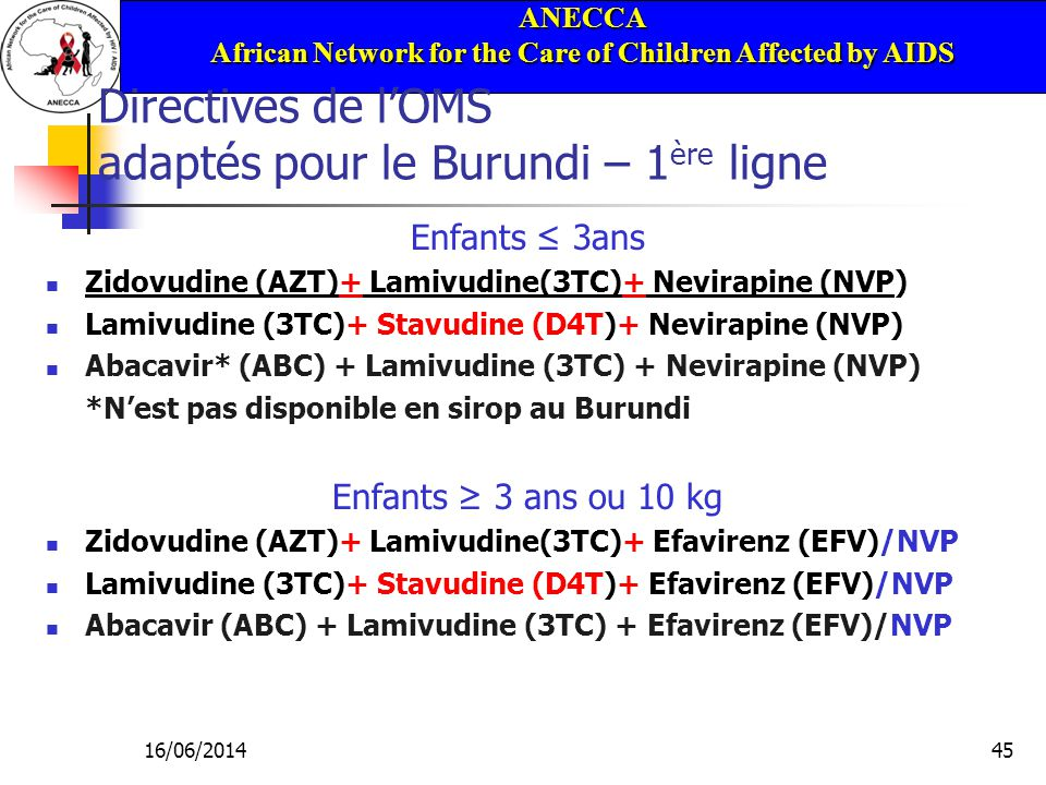 ANECCA African Network for the Care of Children Affected by AIDS 16/06/201445 Directives de lOMS adaptés pour le Burundi – 1 ère ligne Enfants 3ans Zidovudine (AZT)+ Lamivudine(3TC)+ Nevirapine (NVP) Lamivudine (3TC)+ Stavudine (D4T)+ Nevirapine (NVP) Abacavir* (ABC) + Lamivudine (3TC) + Nevirapine (NVP) *Nest pas disponible en sirop au Burundi Enfants 3 ans ou 10 kg Zidovudine (AZT)+ Lamivudine(3TC)+ Efavirenz (EFV)/NVP Lamivudine (3TC)+ Stavudine (D4T)+ Efavirenz (EFV)/NVP Abacavir (ABC) + Lamivudine (3TC) + Efavirenz (EFV)/NVP