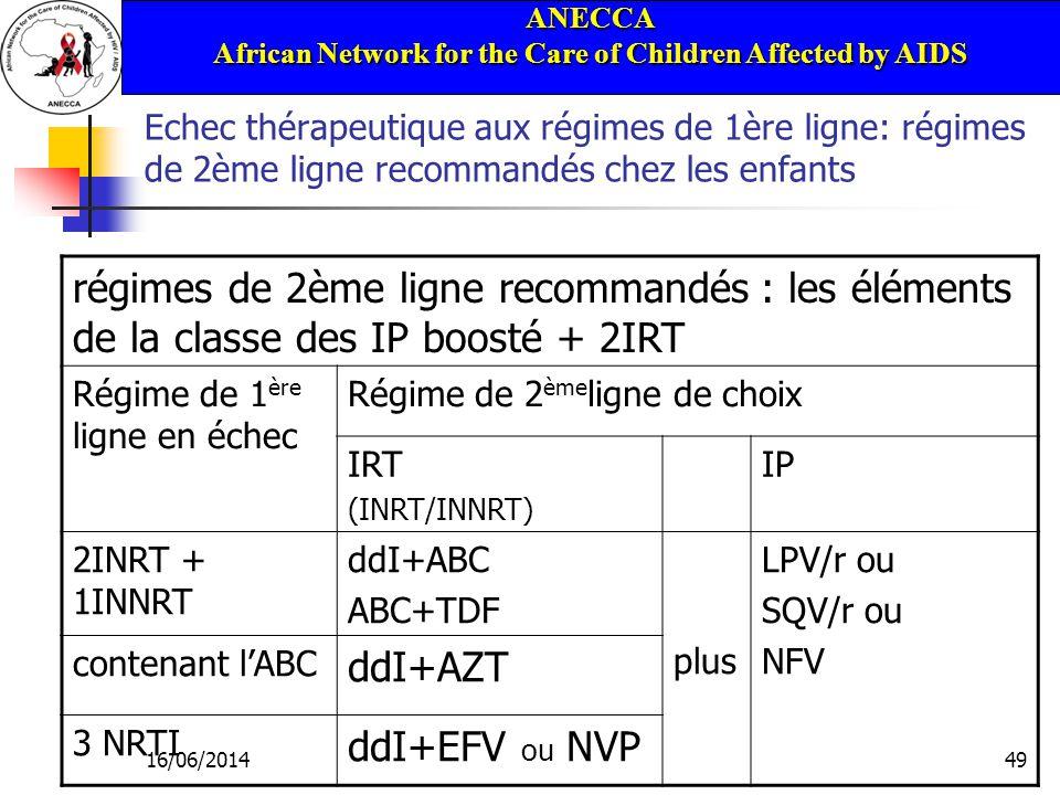 ANECCA African Network for the Care of Children Affected by AIDS 16/06/201449 Echec thérapeutique aux régimes de 1ère ligne: régimes de 2ème ligne rec
