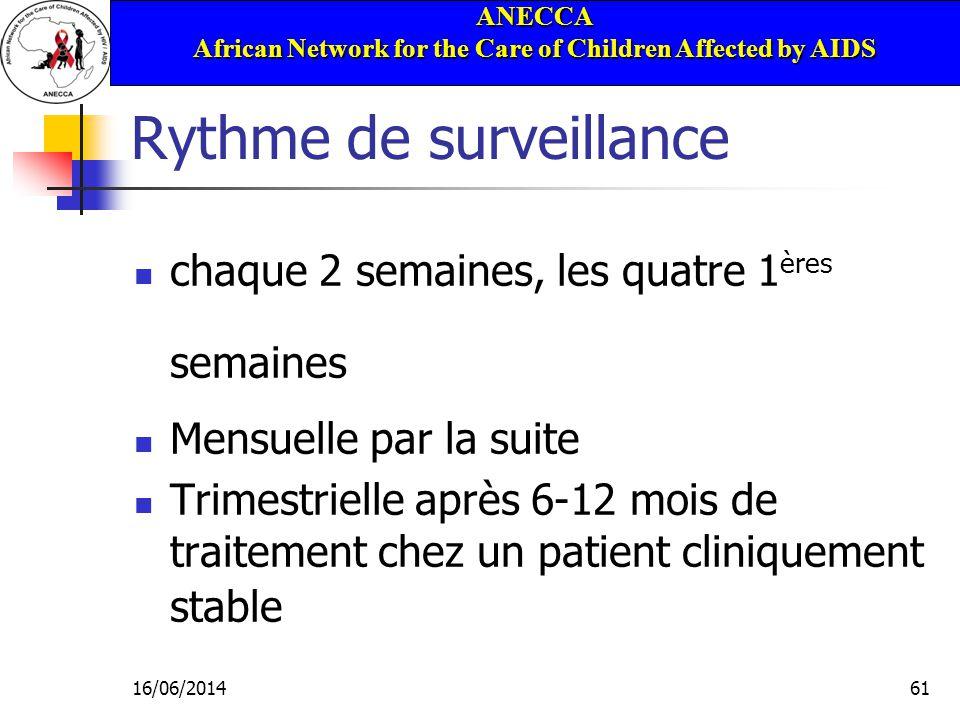 ANECCA African Network for the Care of Children Affected by AIDS 16/06/201461 Rythme de surveillance chaque 2 semaines, les quatre 1 ères semaines Mensuelle par la suite Trimestrielle après 6-12 mois de traitement chez un patient cliniquement stable