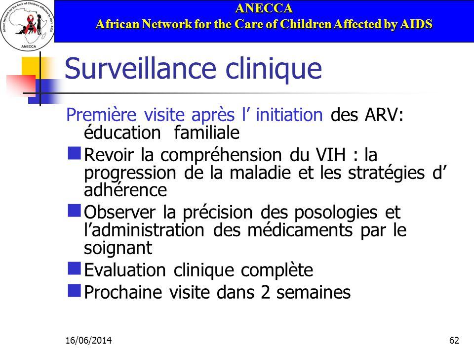 ANECCA African Network for the Care of Children Affected by AIDS 16/06/201462 Surveillance clinique Première visite après l initiation des ARV: éducat
